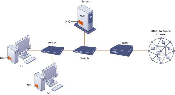 telephone network interface device diagram management information systems chapter 8  management information systems