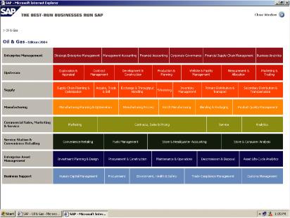 MANAGEMENT INFORMATION SYSTEMS---:::Chapter 11 on sap enterprise map, sap security map, risk heat map, it services map, sap process map, sap strategy map, sap netweaver map, infor solution map, sap marketing map, problem and solution map, sap value map, sap product map, sap road map, deloitte solution map, sap customer map, sap data map,