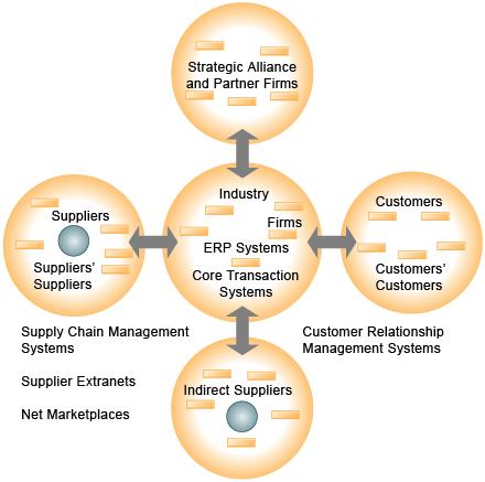 hilton hotels brand differentiation through customer relationship management