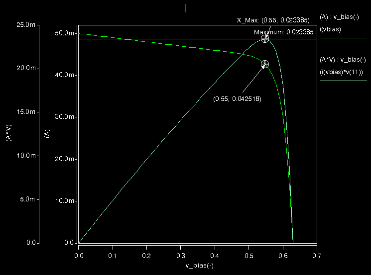 Solar inverter thesis